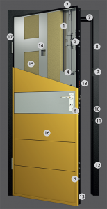 Технически характеристики на вратите